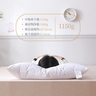 (總)2020爆款60S德國進口杜邦纖維五星級酒店枕枕頭枕芯 中款48×74cm五星酒店枕/只